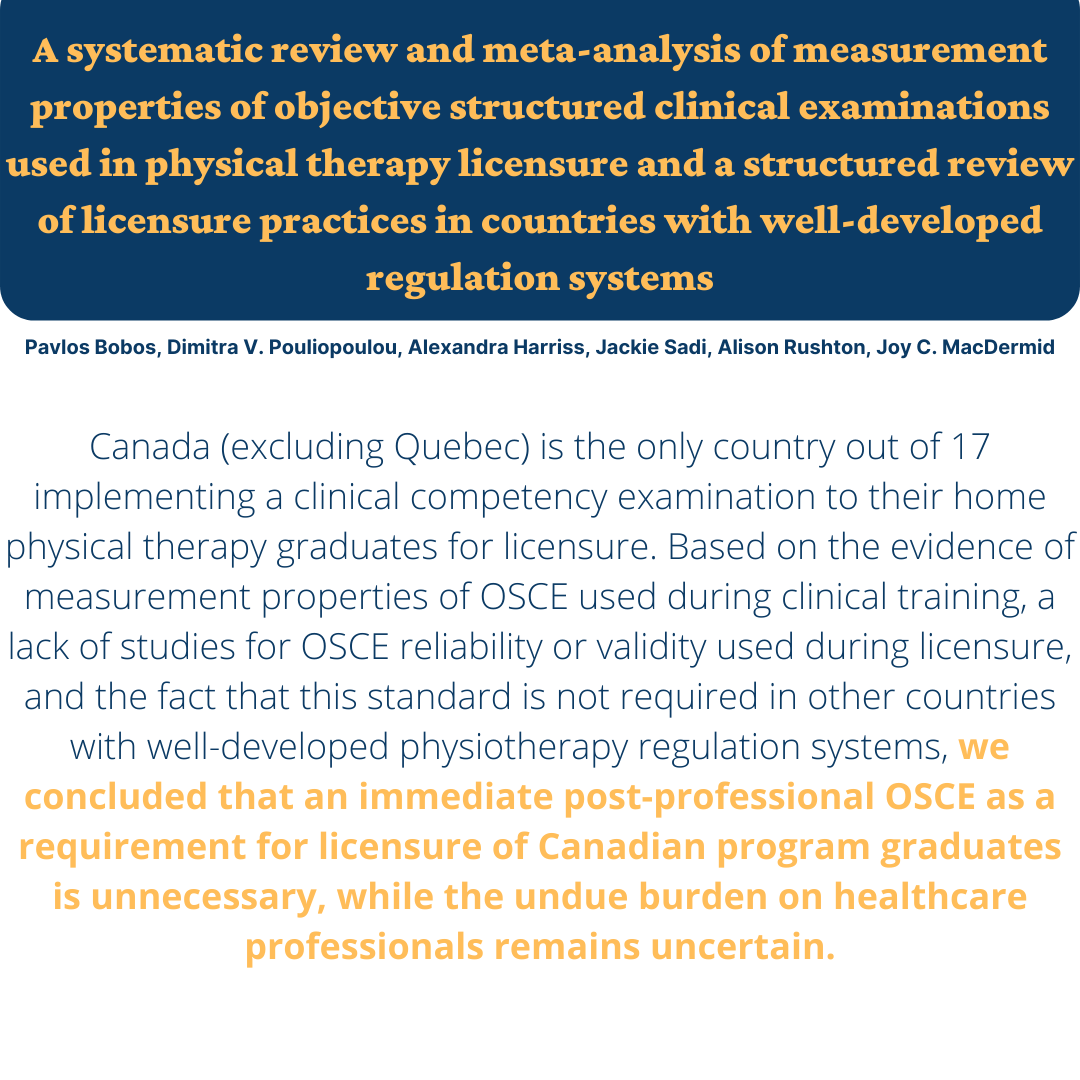 PCE exam in Canada